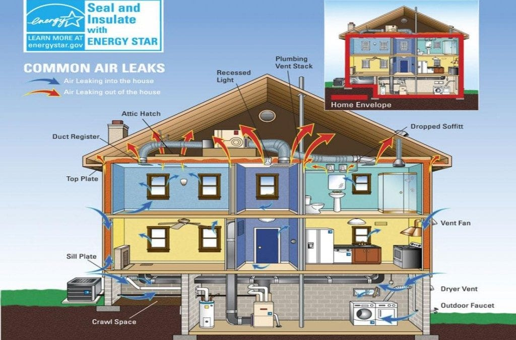 "LakewoodAlive to Host ""Knowing Your Home: Moisture & Ventilation"" Workshop on October 17"